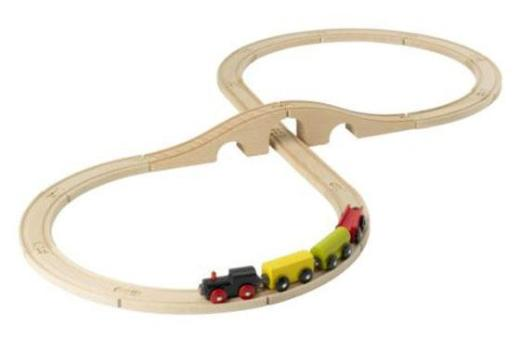 LILLABO Eisenbahn, Grundausst. und LILLABO Eisenbahn-Set 3-tlg.