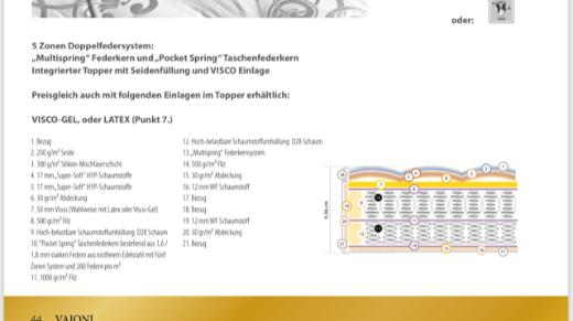 Premiun Boxspringbett VAJONI 180x210 cm - 5 Wochen alt - Stuhr