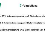Schnell deutlich bessere Mathe-Note oder Geld zurück - Bremen