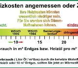 Einblasdämmung, Hohlraumdämmung - Bremen