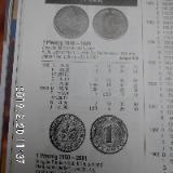 D- Mark 1 Pfennig 1971- 1981 komplette Sätze