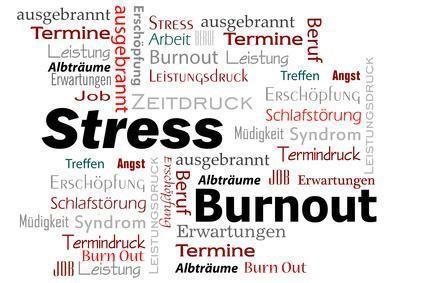 Coaching, mehr Erfolg, Hypnose, Zielfindung, Zeitmanagement - Schwanewede