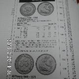 D-Mark 50 Pfennig komplette Sätze